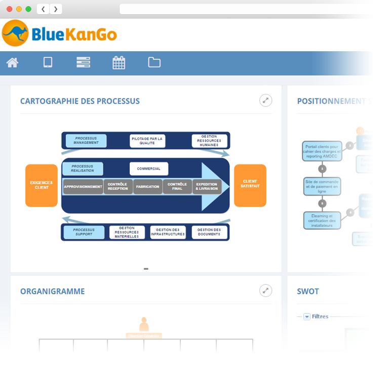 logiciel qualité bluekango